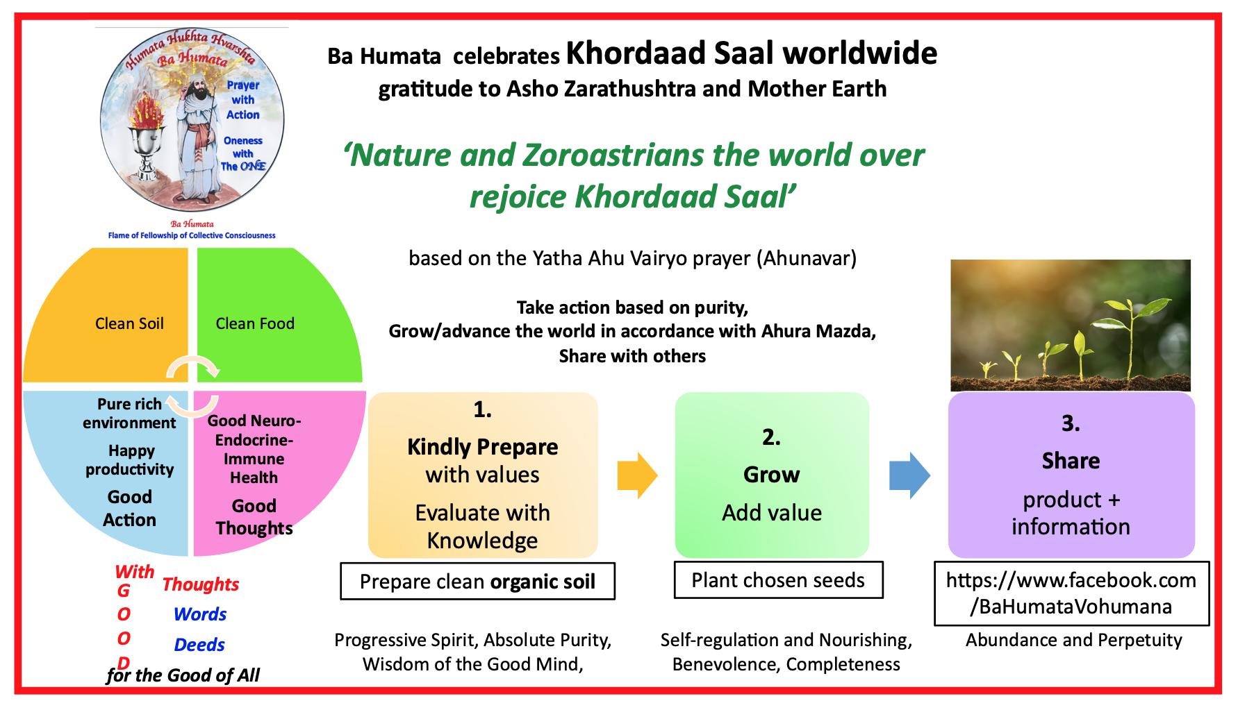 Ba Humata - Khordaad Saal Message